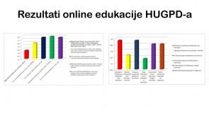 Rezultati online edukacije HUGPD-a